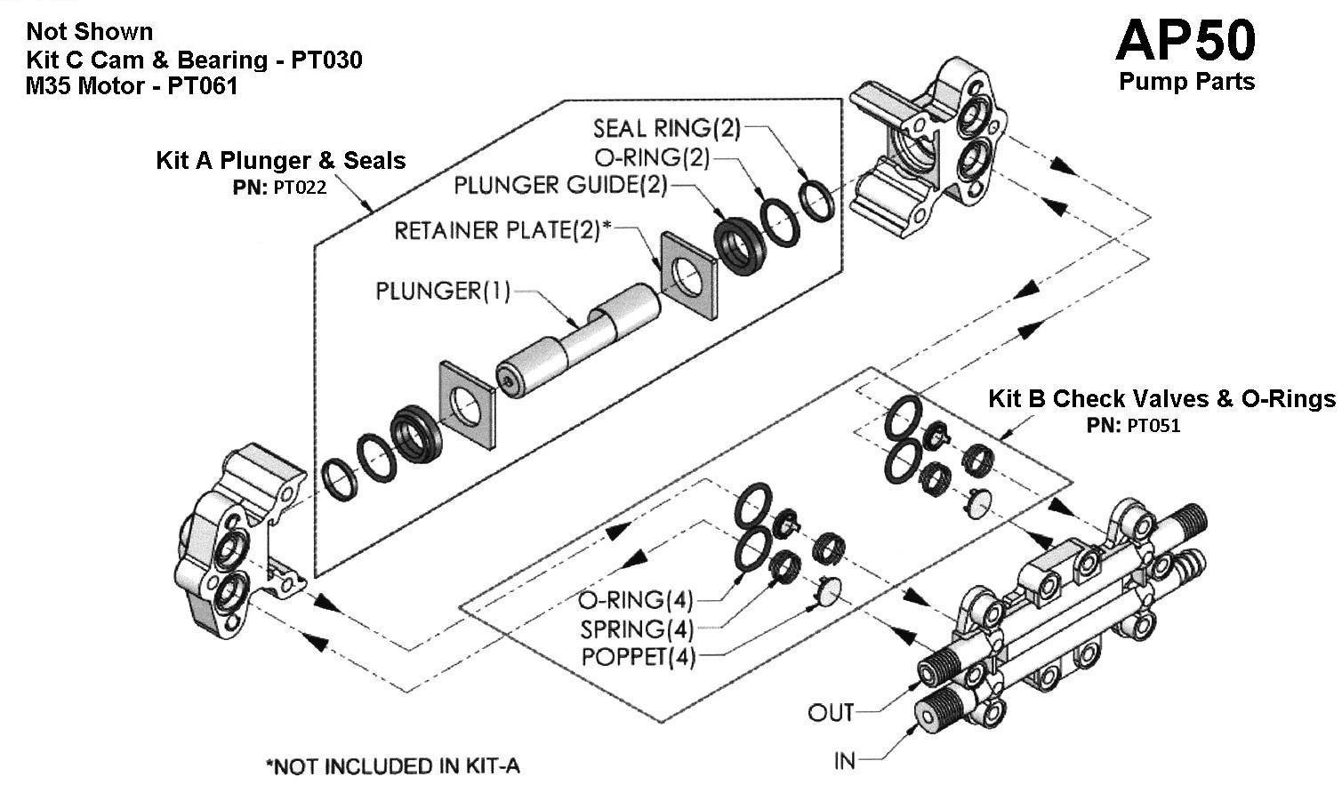 Ap50 pumptec 114 200psi pump with motor parts breakdown pooptronica